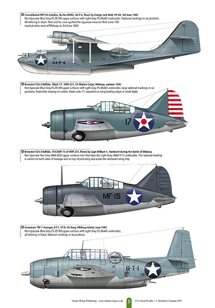Airframe Extra No 10 - The Battle of Midway (Valiant Wings)